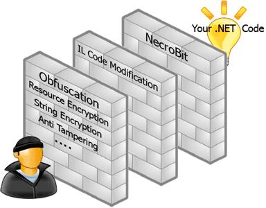 Eziriz .NET Reactor v5.9.8.0