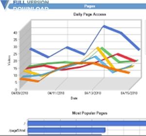 WebLog Expert v9.5.0.2 Enterprise
