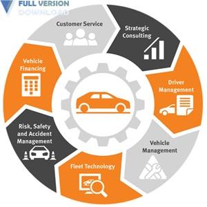 Vinitysoft Vehicle Fleet Manager v4.0.7186.17140