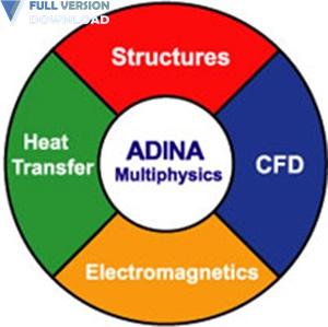 ADINA System 2020 v9.6.2
