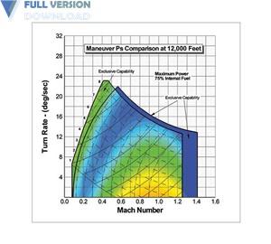 Tecplot Focus 2021 R1 v2021.1.0.113954